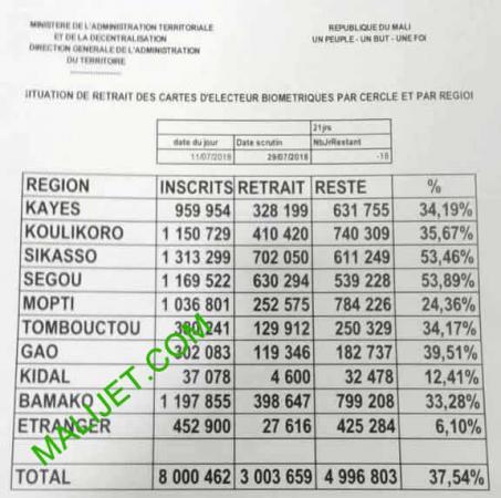 Retraits_cartes_electeurs_955865300